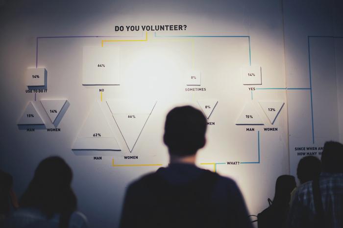 Do you volunteer? – Infografik